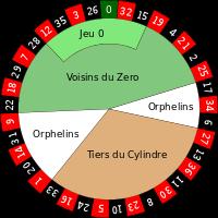 roulette-formula